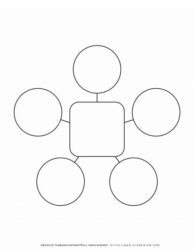 Mind Map Template - Five Ideas - Square   Planerium