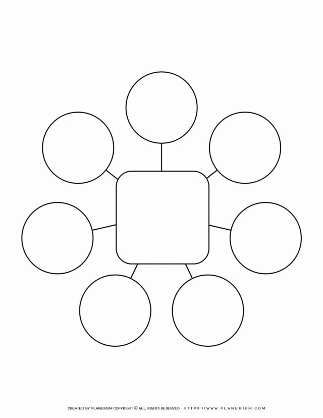 Mind Map Template - Seven Ideas - Square   Planerium
