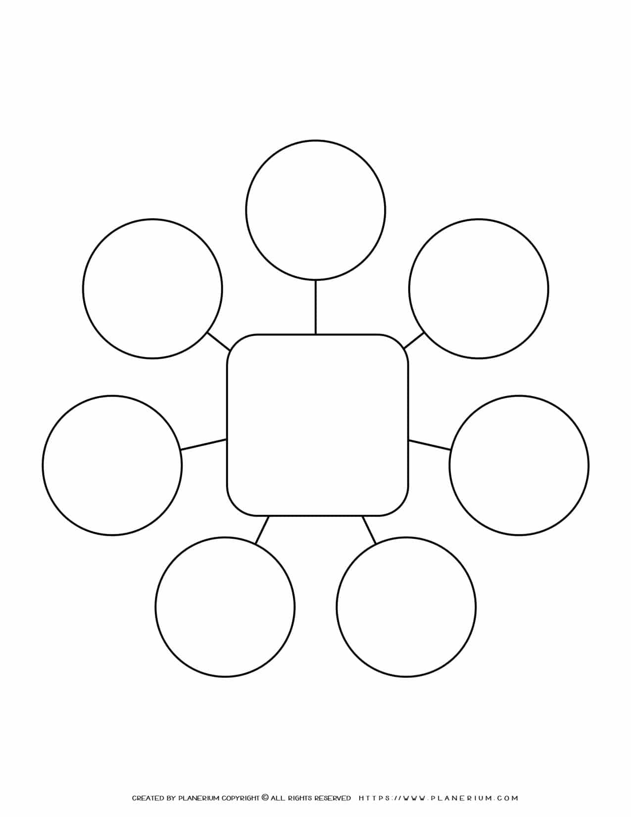 Mind Map Template - Seven Ideas - Square | Planerium