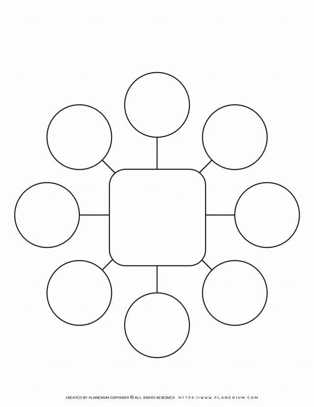 Mind Map Template - Eight Ideas - Square   Planerium