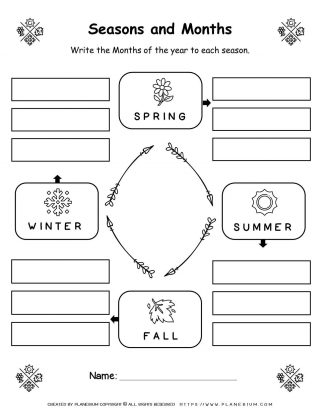 Four Seasons Of The Year And Their Months | Planerium