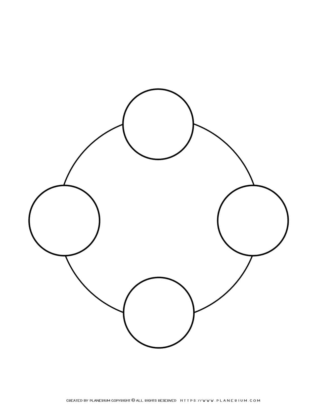 Sequence Chart Template - Four Circles on a Circle   Planerium