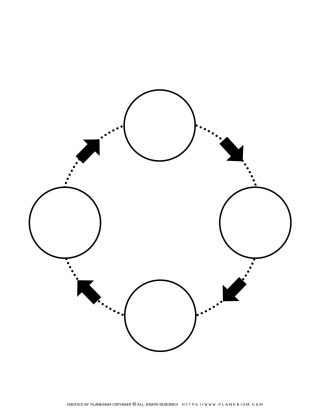 Sequence Chart Template - Four Circles on a Circle with Arrows | Planerium
