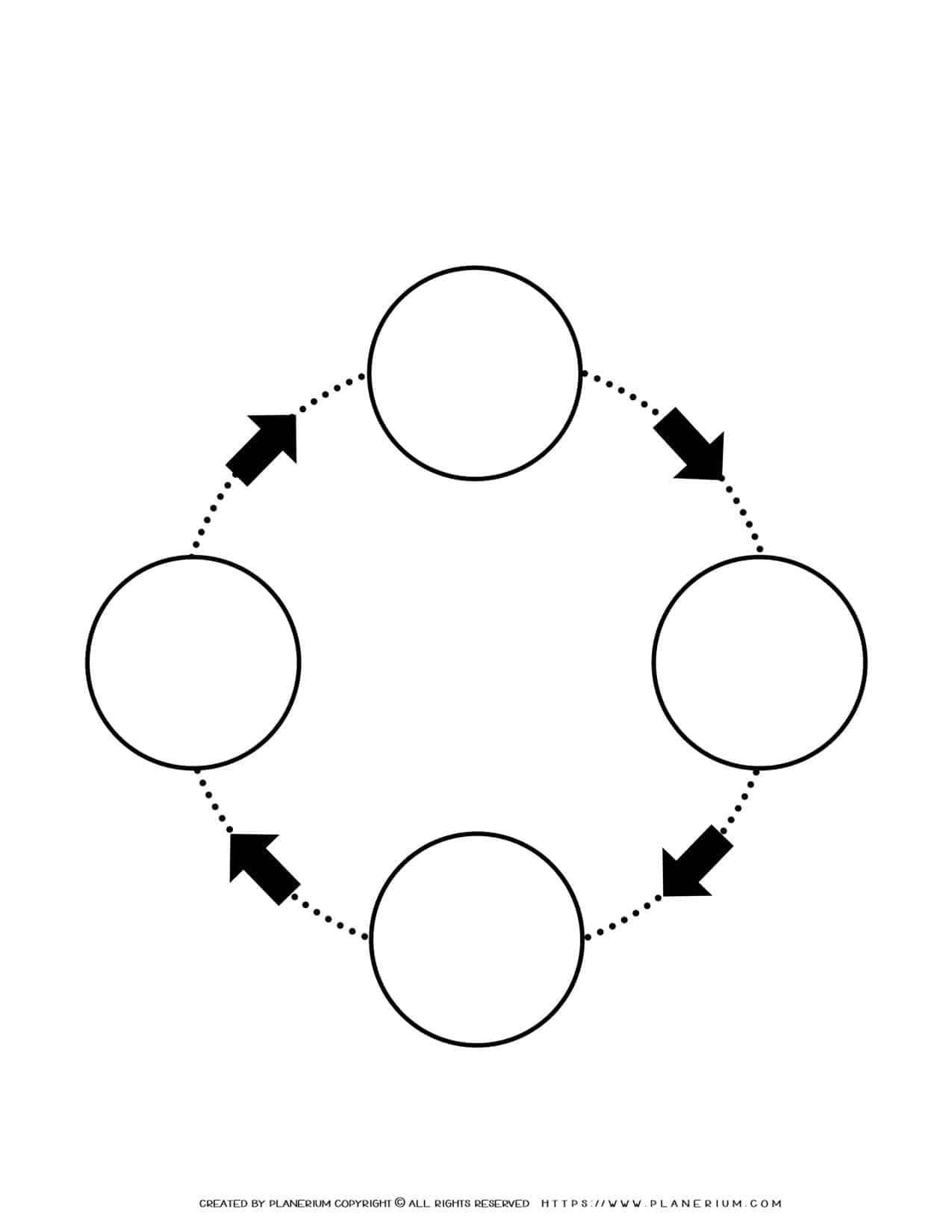 Sequence Chart Template - Four Circles on a Circle with Arrows   Planerium