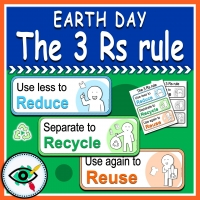 Earth Day – The 3Rs Rule Posters