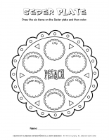 Passover worksheet – The Seder Plate